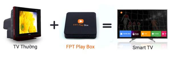 fpt-play-box-la-gi